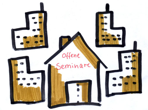 offene Seminare mit Judith Torma