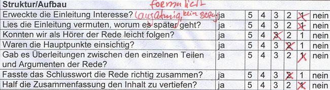 Neujahrsansprache Dr Angela Merkel - Redeanalyse durch Judith To