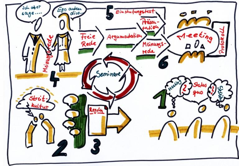 Prozessbeschreibung-streitendes-Unternehmen-web